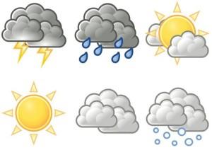 İklim ve Hava Hareketleri